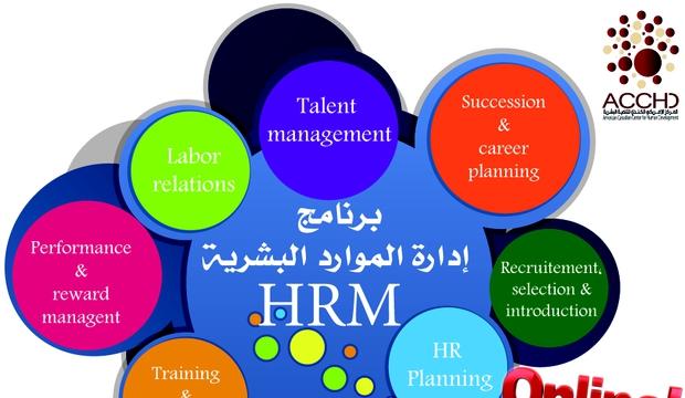 ادارة الموارد البشرية وخلق القيمة